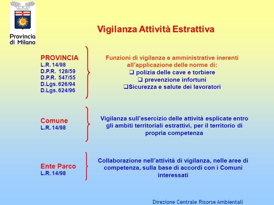 Direzione Centrale Risorse Ambientali Vigilanza Attività Estrattiva PROVINCIA L.R. 14/98 D.P.R. 128/59 D.P.R. 547/55 D.Lgs. 626/94 D.Lgs. 624/96 Comun