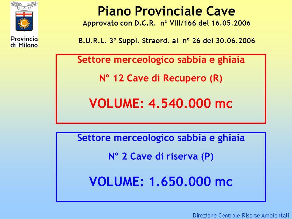 Piano Provinciale Cave Settore Argilla Parco delle Groane Direzione Centrale Risorse Ambientali Cava di Argilla La coltivazione viene articolata su lotti contigui e per fasi temporali contenute, in modo che larea di cava, oggetto dellattività estrattiva, occupi la minima parte possibile.
