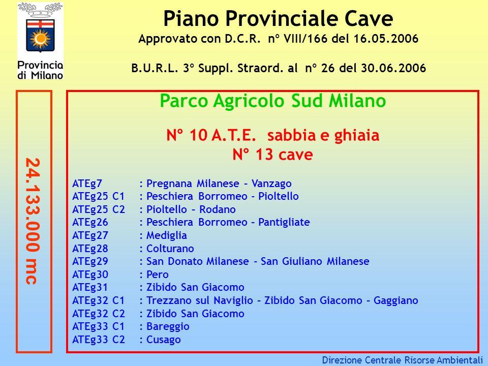 Piano Provinciale Cave Approvato con D.C.R. n° VIII/166 del 16.05.2006 B.U.R.L. 3° Suppl. Straord. al n° 26 del 30.06.2006 Parco Agricolo Sud Milano N