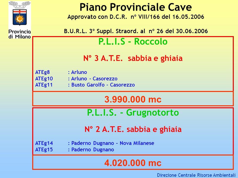 Direzione Centrale Risorse Ambientali Volume : 17.000 mc