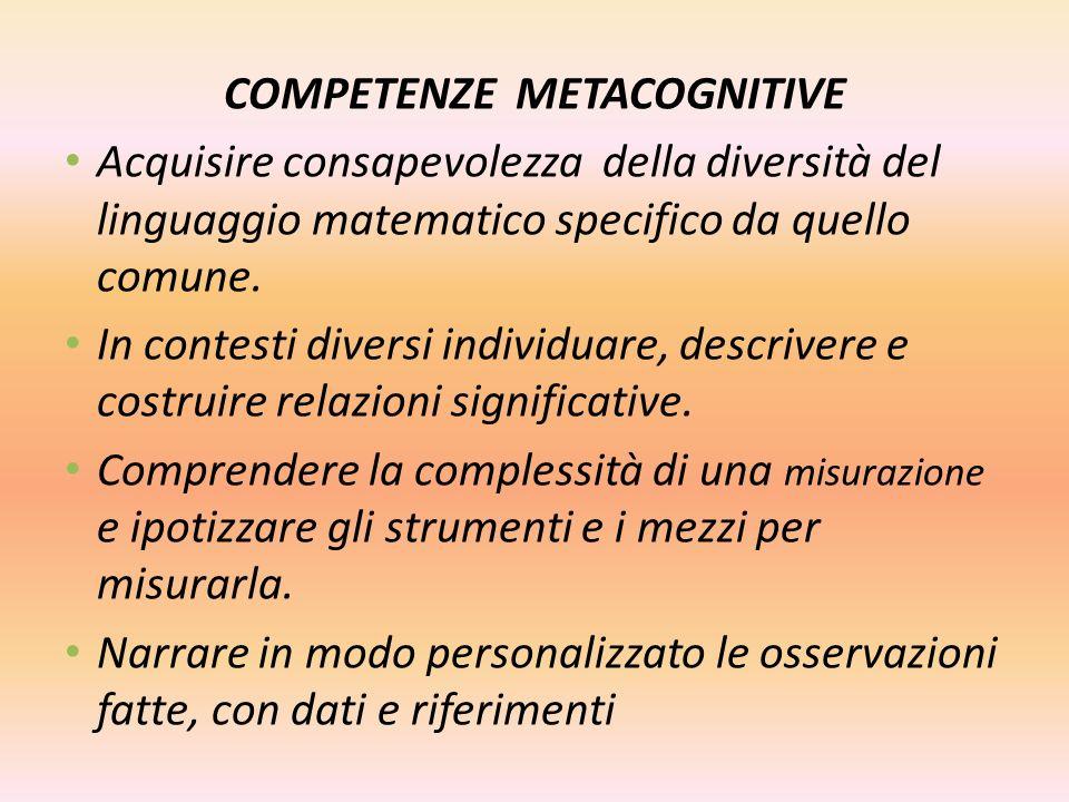 COMPETENZE METACOGNITIVE Acquisire consapevolezza della diversità del linguaggio matematico specifico da quello comune. In contesti diversi individuar