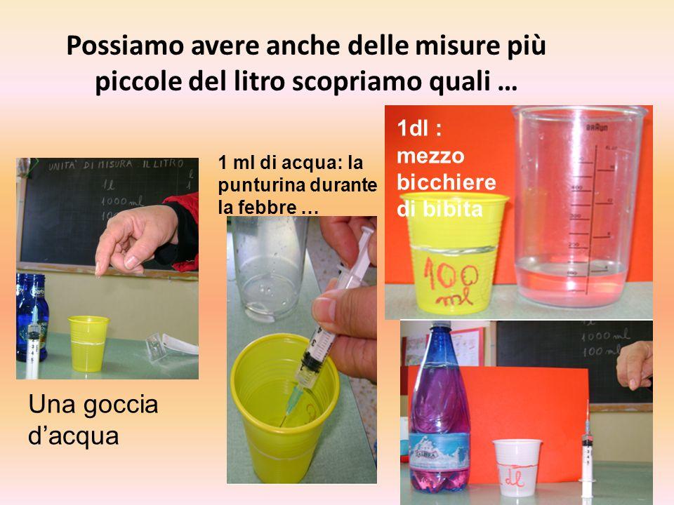 Possiamo avere anche delle misure più piccole del litro scopriamo quali … Una goccia dacqua 1 ml di acqua: la punturina durante la febbre … 1dl : mezz