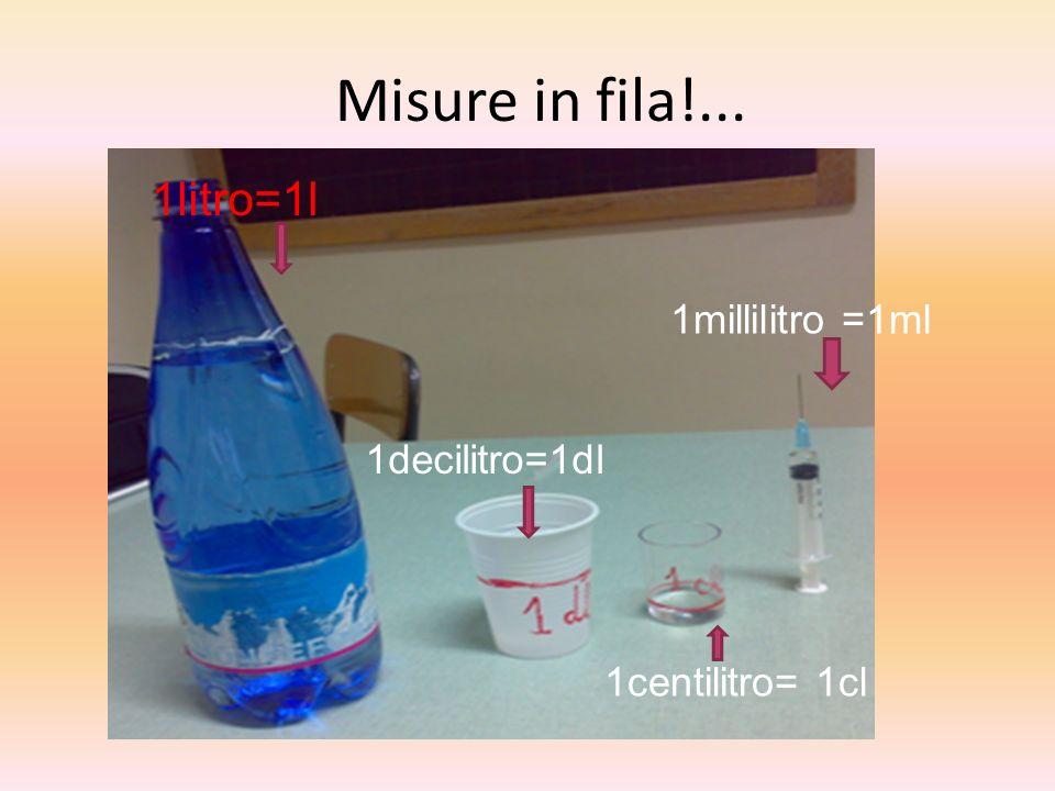 Misure in fila!... 1litro=1l 1decilitro=1dl 1centilitro= 1cl 1millilitro =1ml