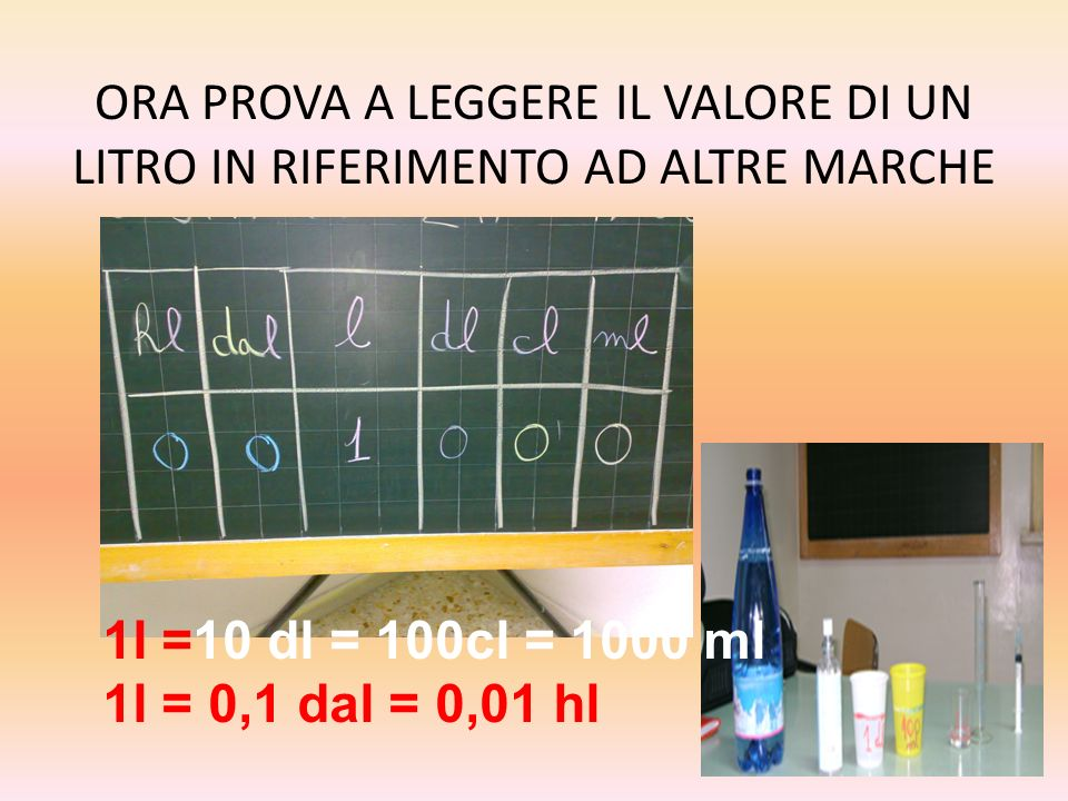 ORA PROVA A LEGGERE IL VALORE DI UN LITRO IN RIFERIMENTO AD ALTRE MARCHE 1l =10 dl = 100cl = 1000 ml 1l = 0,1 dal = 0,01 hl