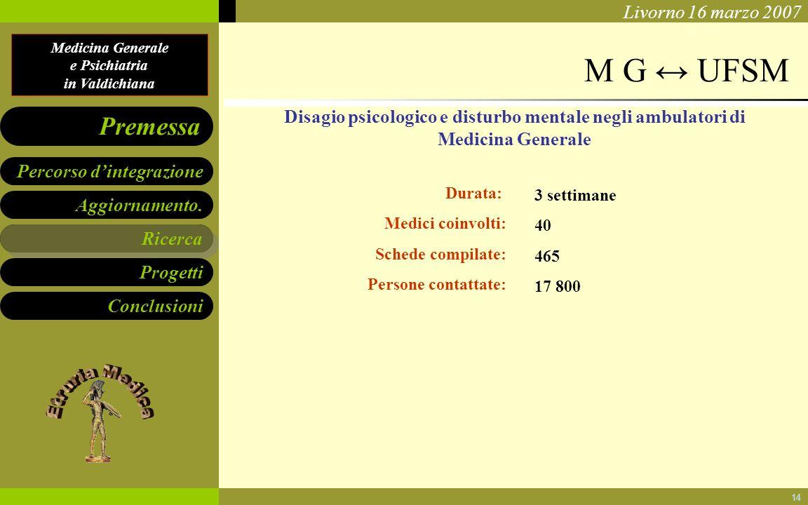 Medicina Generale e Psichiatria in Valdichiana Aggiornamento. Ricerca Progetti Conclusioni Percorso dintegrazione Premessa Livorno 16 marzo 2007 14 M
