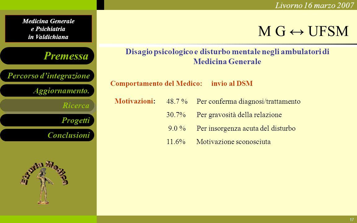 Medicina Generale e Psichiatria in Valdichiana Aggiornamento. Ricerca Progetti Conclusioni Percorso dintegrazione Premessa Livorno 16 marzo 2007 17 M