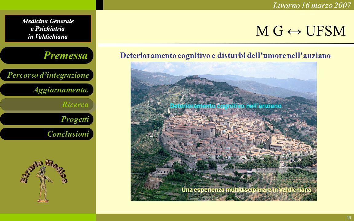 Medicina Generale e Psichiatria in Valdichiana Aggiornamento. Ricerca Progetti Conclusioni Percorso dintegrazione Premessa Livorno 16 marzo 2007 19 M