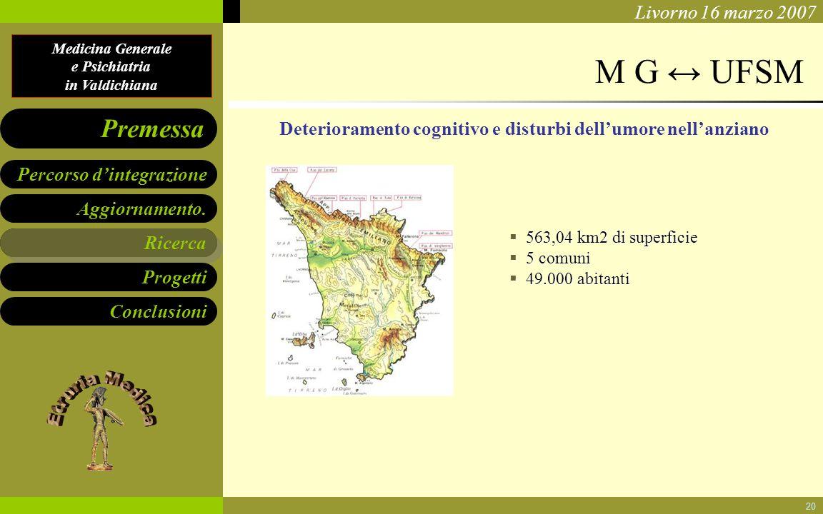 Medicina Generale e Psichiatria in Valdichiana Aggiornamento. Ricerca Progetti Conclusioni Percorso dintegrazione Premessa Livorno 16 marzo 2007 20 M