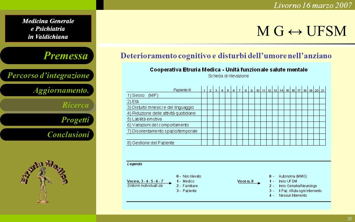 Medicina Generale e Psichiatria in Valdichiana Aggiornamento. Ricerca Progetti Conclusioni Percorso dintegrazione Premessa Livorno 16 marzo 2007 22 M