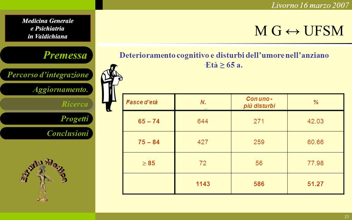 Medicina Generale e Psichiatria in Valdichiana Aggiornamento. Ricerca Progetti Conclusioni Percorso dintegrazione Premessa Livorno 16 marzo 2007 23 M