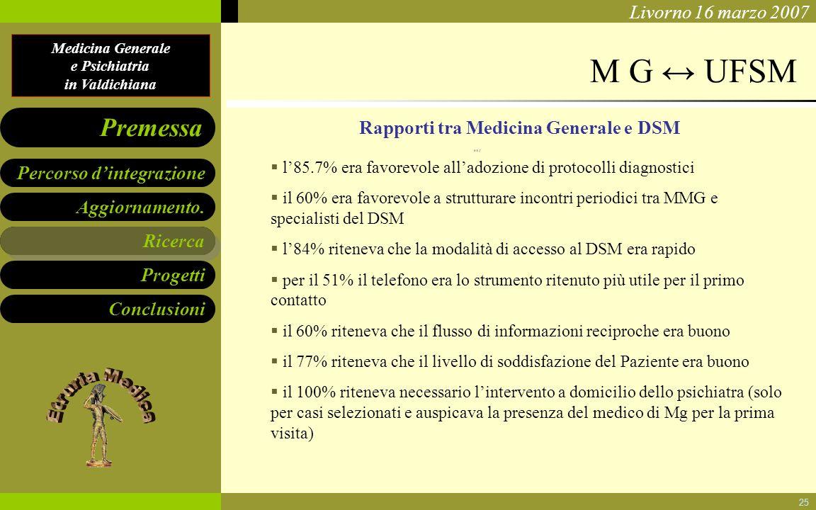 Medicina Generale e Psichiatria in Valdichiana Aggiornamento. Ricerca Progetti Conclusioni Percorso dintegrazione Premessa Livorno 16 marzo 2007 25 M