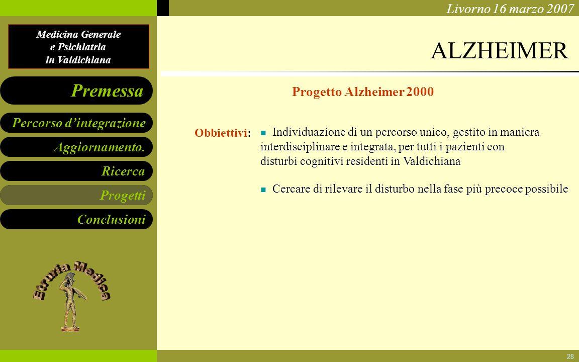 Medicina Generale e Psichiatria in Valdichiana Aggiornamento. Ricerca Progetti Conclusioni Percorso dintegrazione Premessa Livorno 16 marzo 2007 28 AL
