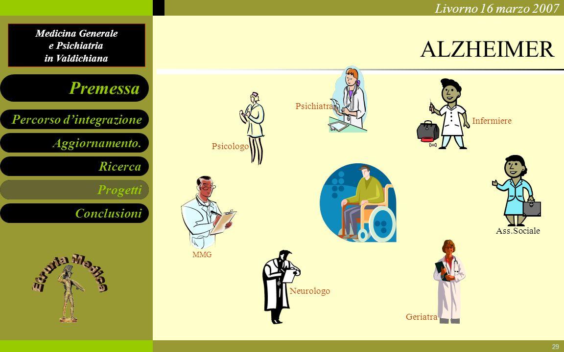 Medicina Generale e Psichiatria in Valdichiana Aggiornamento. Ricerca Progetti Conclusioni Percorso dintegrazione Premessa Livorno 16 marzo 2007 29 AL