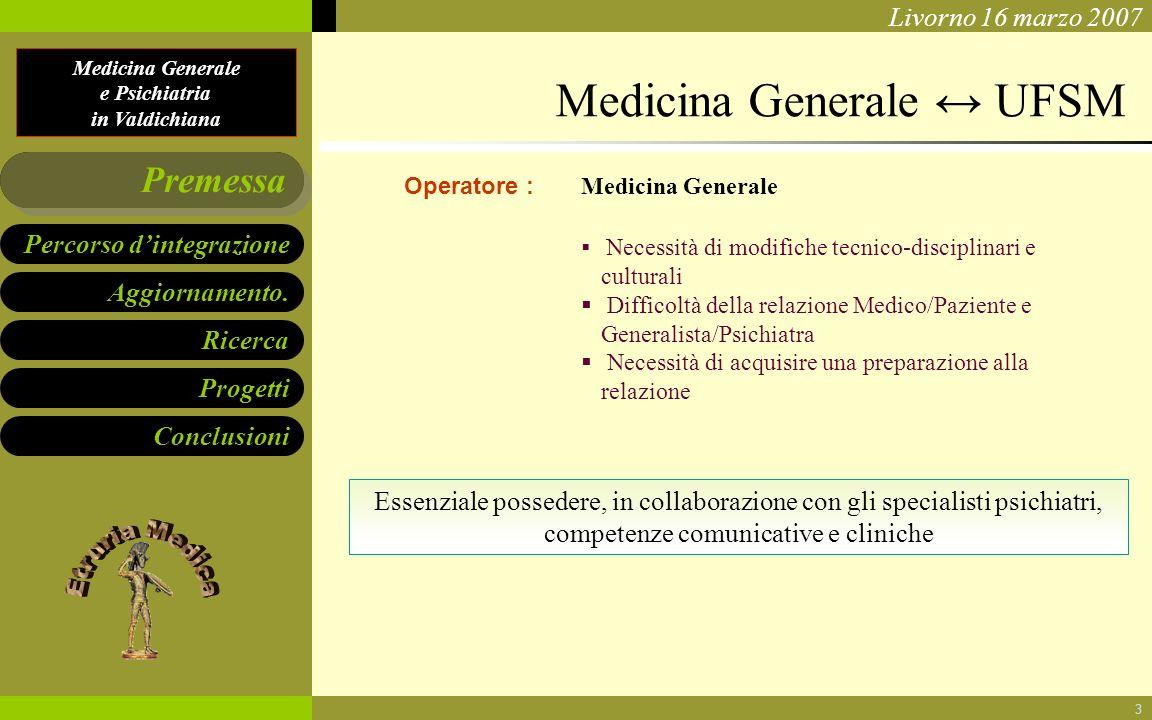 Medicina Generale e Psichiatria in Valdichiana Aggiornamento. Ricerca Progetti Conclusioni Percorso dintegrazione Premessa Livorno 16 marzo 2007 3 Med