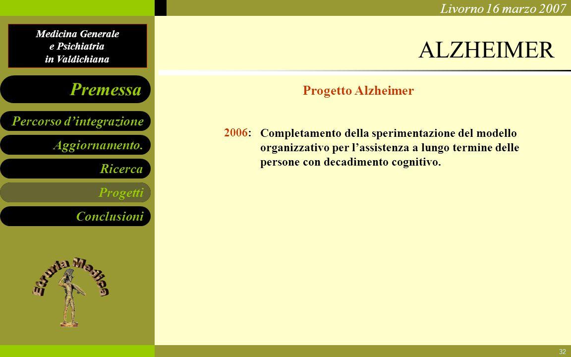 Medicina Generale e Psichiatria in Valdichiana Aggiornamento. Ricerca Progetti Conclusioni Percorso dintegrazione Premessa Livorno 16 marzo 2007 32 AL