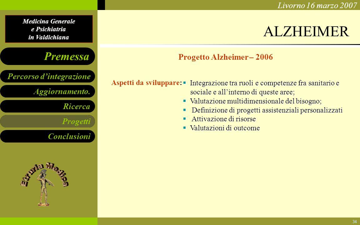 Medicina Generale e Psichiatria in Valdichiana Aggiornamento. Ricerca Progetti Conclusioni Percorso dintegrazione Premessa Livorno 16 marzo 2007 34 AL