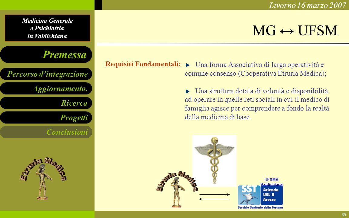 Medicina Generale e Psichiatria in Valdichiana Aggiornamento. Ricerca Progetti Conclusioni Percorso dintegrazione Premessa Livorno 16 marzo 2007 35 Co