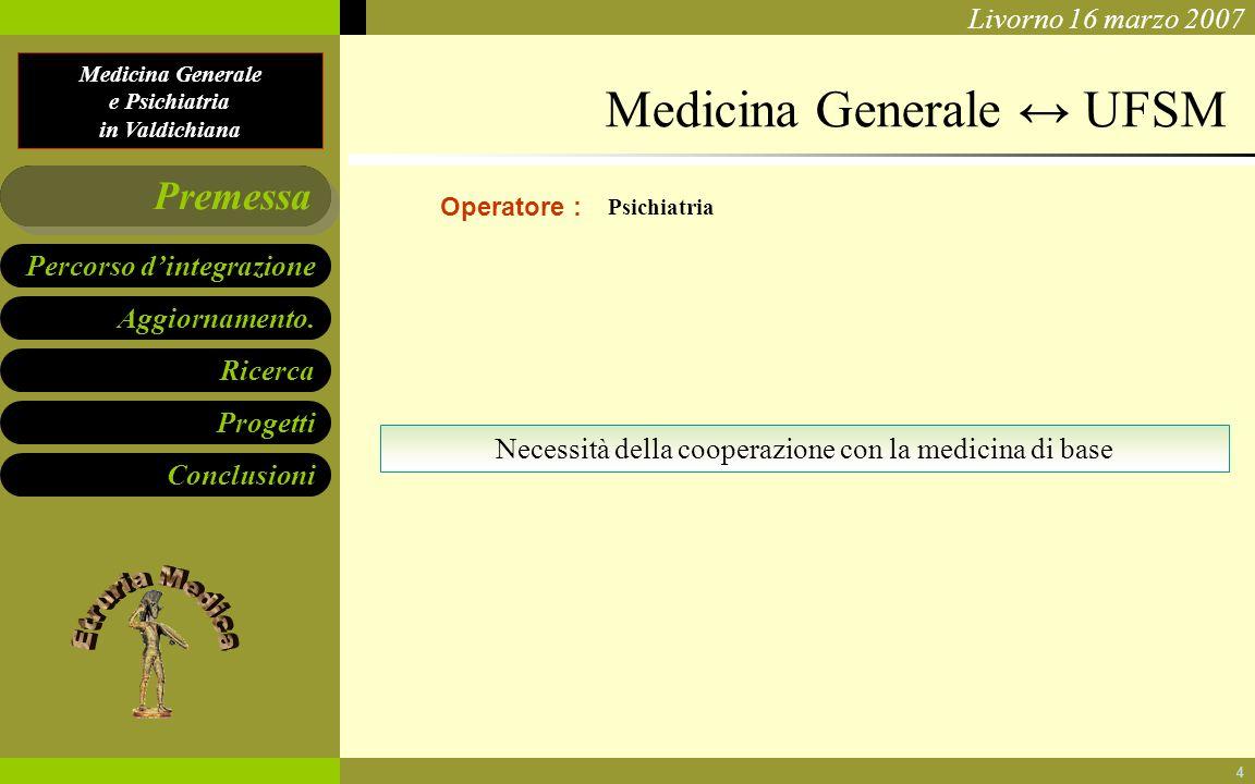 Medicina Generale e Psichiatria in Valdichiana Aggiornamento. Ricerca Progetti Conclusioni Percorso dintegrazione Premessa Livorno 16 marzo 2007 4 Med