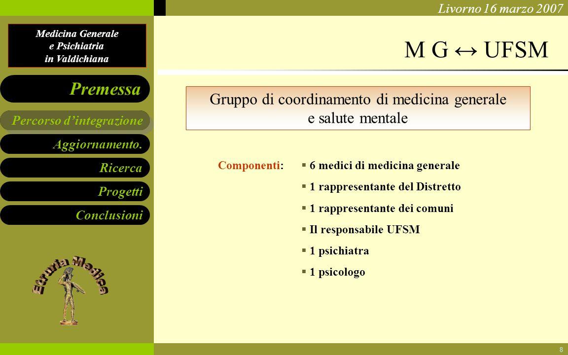 Medicina Generale e Psichiatria in Valdichiana Aggiornamento. Ricerca Progetti Conclusioni Percorso dintegrazione Premessa Livorno 16 marzo 2007 8 M G