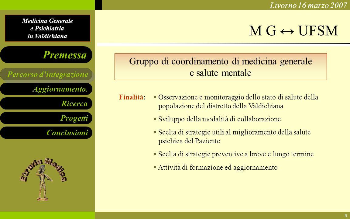 Medicina Generale e Psichiatria in Valdichiana Aggiornamento. Ricerca Progetti Conclusioni Percorso dintegrazione Premessa Livorno 16 marzo 2007 9 M G