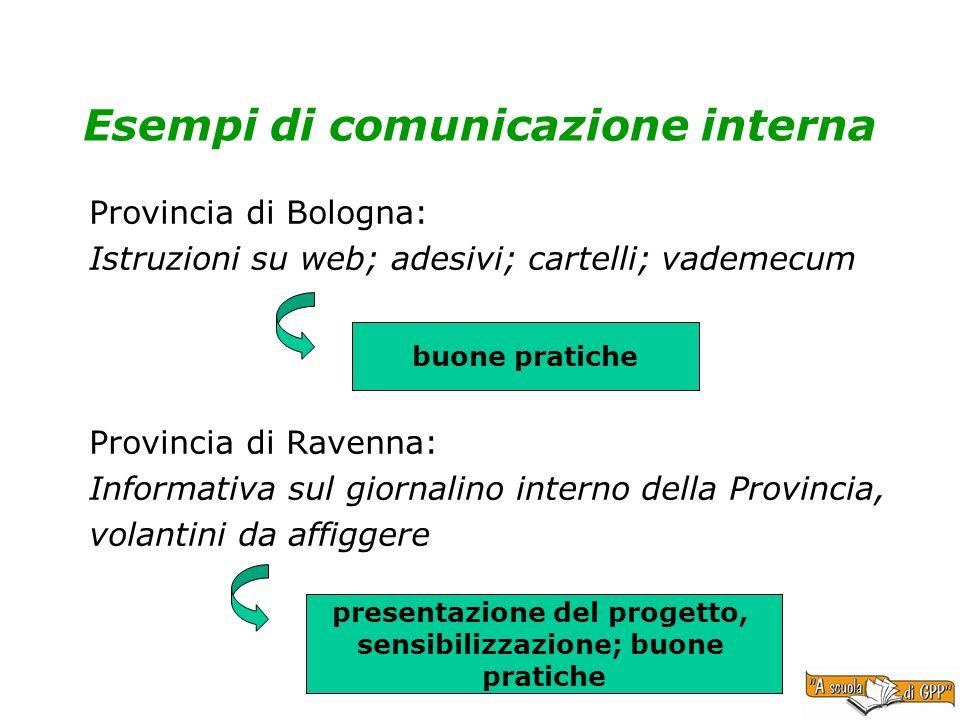 Esempi di comunicazione interna Provincia di Bologna: Istruzioni su web; adesivi; cartelli; vademecum Provincia di Ravenna: Informativa sul giornalino