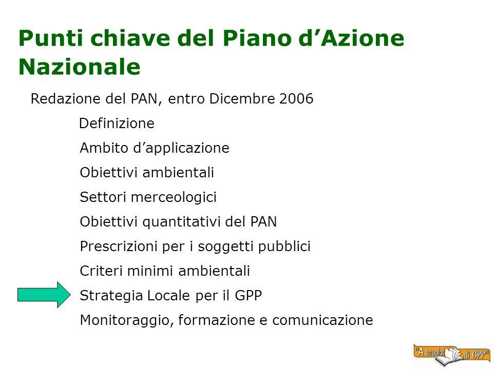 Punti chiave del Piano dAzione Nazionale Redazione del PAN, entro Dicembre 2006 Definizione Ambito dapplicazione Obiettivi ambientali Settori merceolo