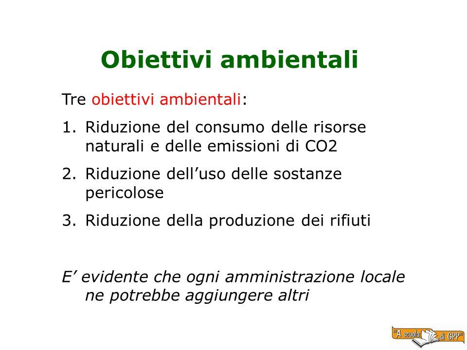 Obiettivi ambientali Tre obiettivi ambientali: 1.Riduzione del consumo delle risorse naturali e delle emissioni di CO2 2.Riduzione delluso delle sosta
