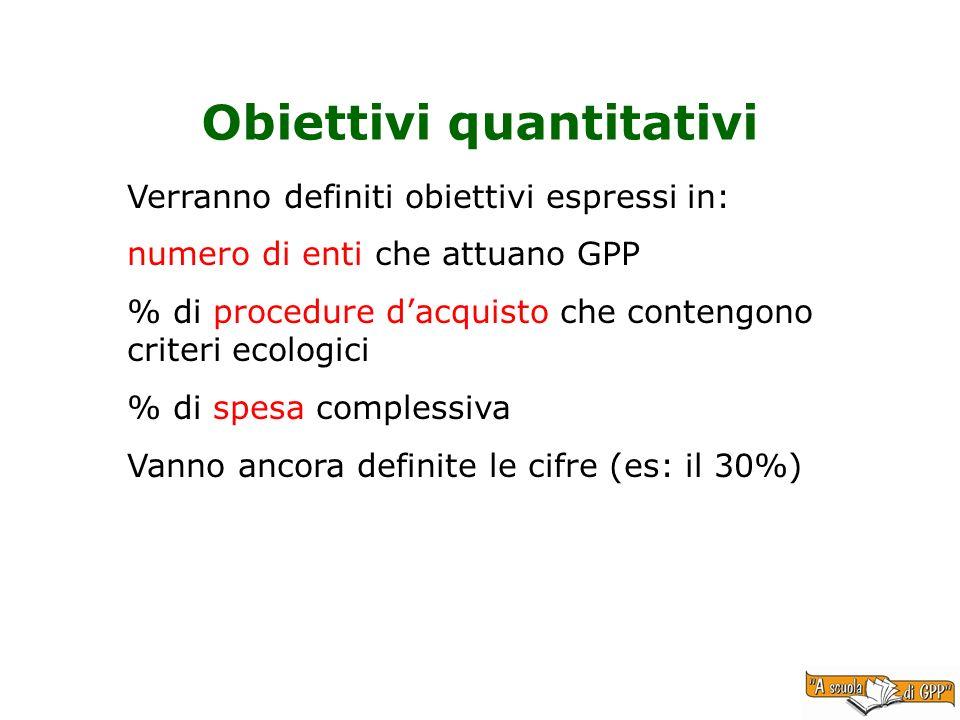 Obiettivi quantitativi Verranno definiti obiettivi espressi in: numero di enti che attuano GPP % di procedure dacquisto che contengono criteri ecologici % di spesa complessiva Vanno ancora definite le cifre (es: il 30%)