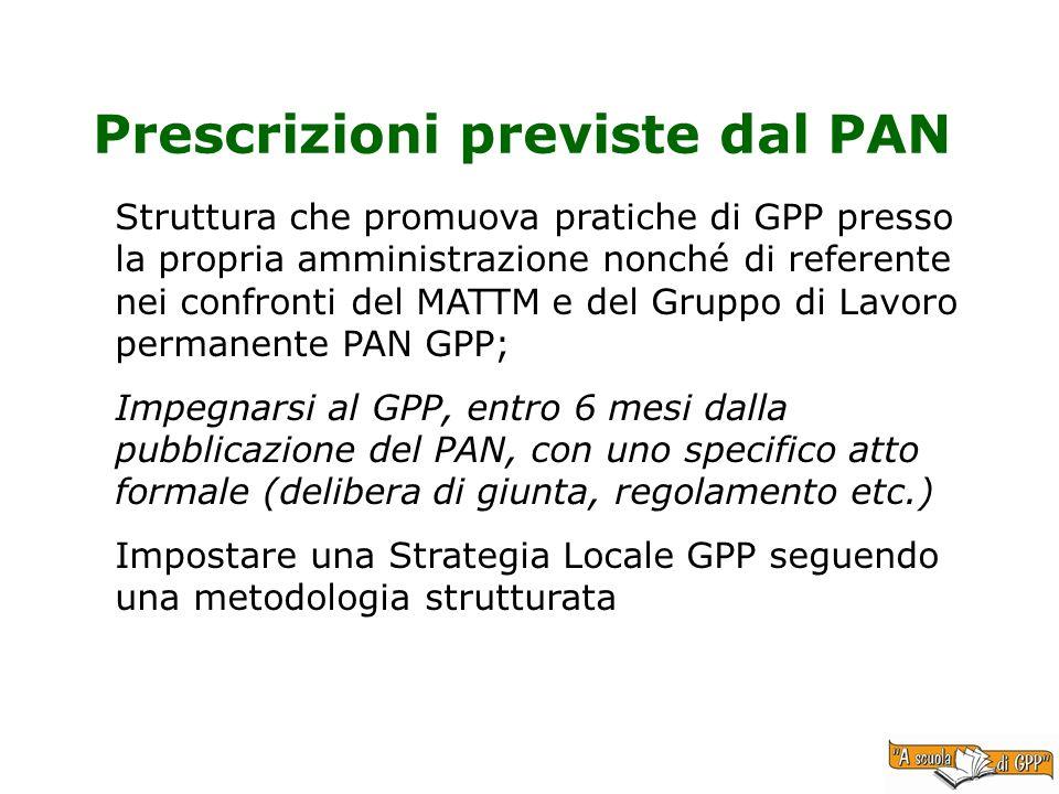 Prescrizioni previste dal PAN Struttura che promuova pratiche di GPP presso la propria amministrazione nonché di referente nei confronti del MATTM e d