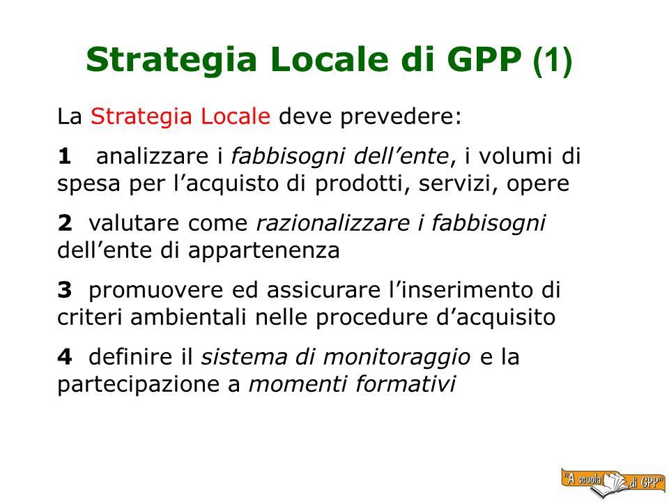 Strategia Locale di GPP (1) La Strategia Locale deve prevedere: 1 analizzare i fabbisogni dellente, i volumi di spesa per lacquisto di prodotti, servi