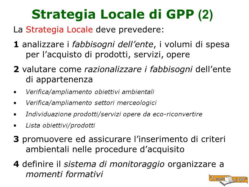 Strategia Locale di GPP (2) La Strategia Locale deve prevedere: 1 analizzare i fabbisogni dellente, i volumi di spesa per lacquisto di prodotti, servi