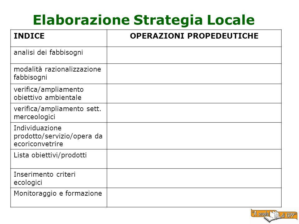 Elaborazione Strategia Locale INDICEOPERAZIONI PROPEDEUTICHE analisi dei fabbisogni modalità razionalizzazione fabbisogni verifica/ampliamento obiettivo ambientale verifica/ampliamento sett.