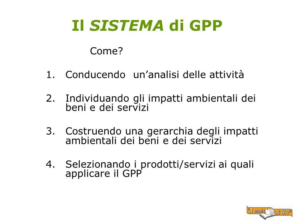 Il SISTEMA di GPP Come? 1.Conducendo unanalisi delle attività 2.Individuando gli impatti ambientali dei beni e dei servizi 3.Costruendo una gerarchia