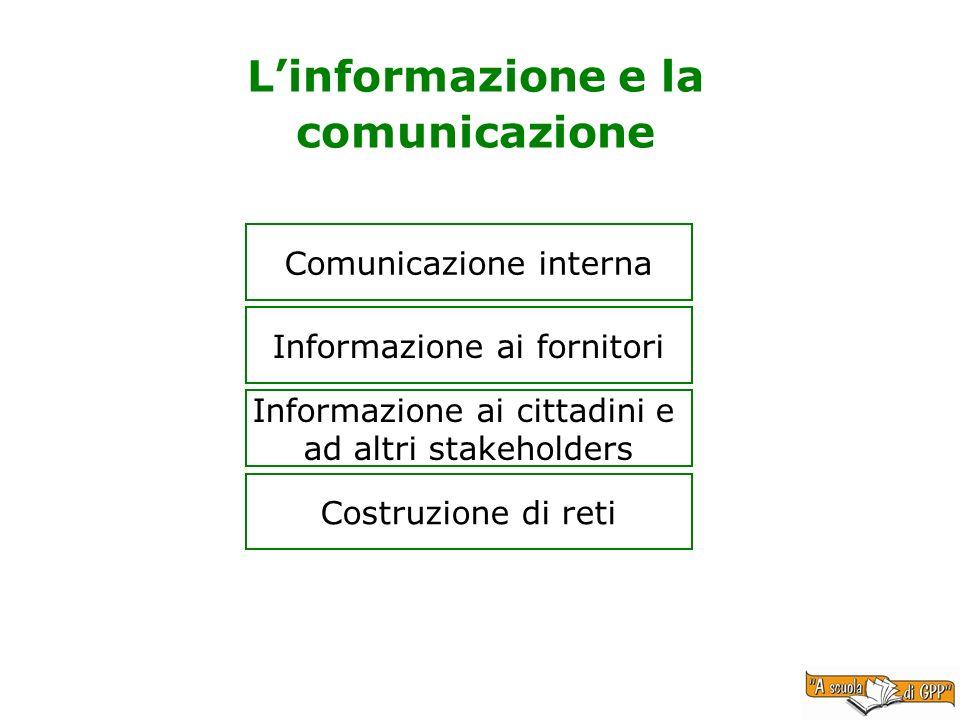 Linformazione e la comunicazione Comunicazione interna Informazione ai fornitori Informazione ai cittadini e ad altri stakeholders Costruzione di reti