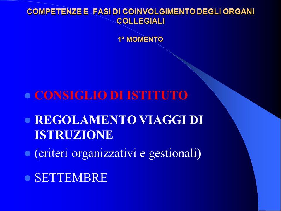 COMPETENZE E FASI DI COINVOLGIMENTO DEGLI ORGANI COLLEGIALI 1° MOMENTO COMPETENZE E FASI DI COINVOLGIMENTO DEGLI ORGANI COLLEGIALI 1° MOMENTO CONSIGLIO DI ISTITUTO REGOLAMENTO VIAGGI DI ISTRUZIONE (criteri organizzativi e gestionali) SETTEMBRE