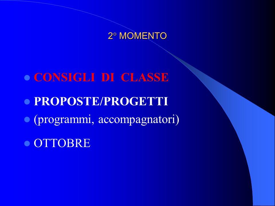 2° MOMENTO CONSIGLI DI CLASSE PROPOSTE/PROGETTI (programmi, accompagnatori) OTTOBRE