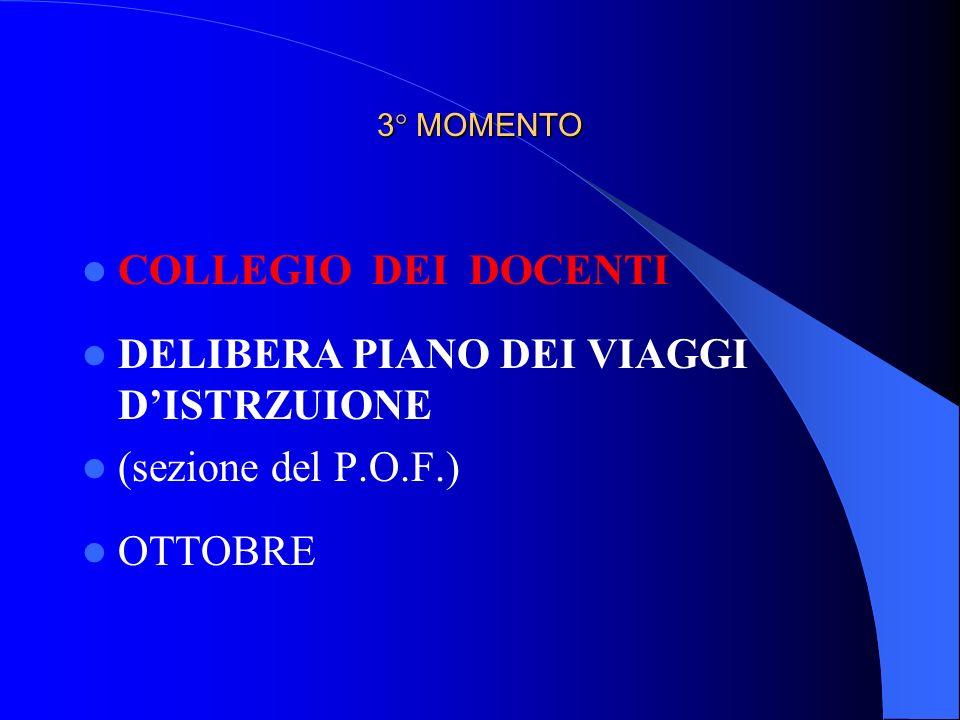 3° MOMENTO COLLEGIO DEI DOCENTI DELIBERA PIANO DEI VIAGGI DISTRZUIONE (sezione del P.O.F.) OTTOBRE