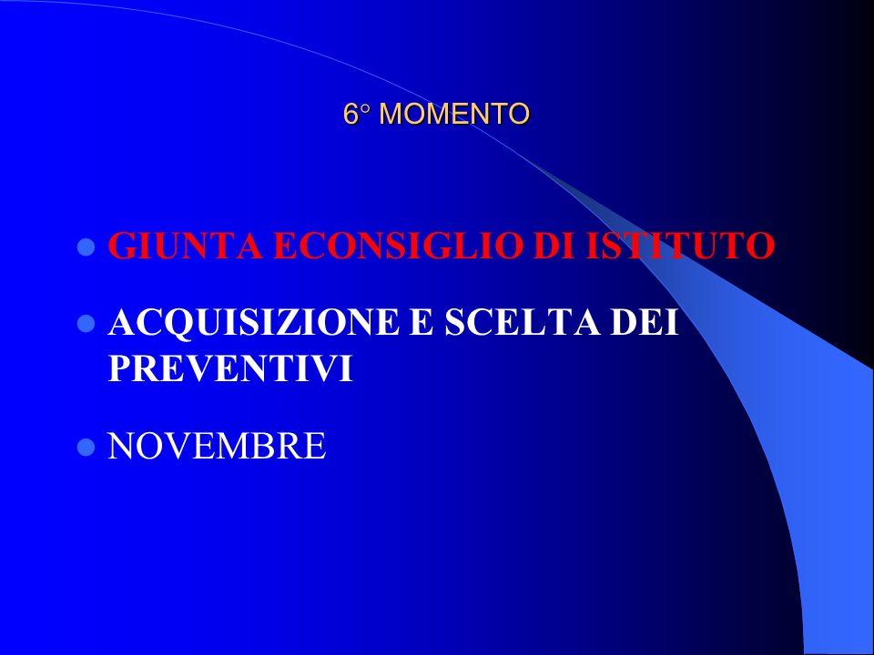 7° MOMENTO DIRIGENTE SCOLASTICO NOMINA COORDINATORE NOMINA ACCOMPAGNATORI NOMINA REFERENTI ADOZIONE DI PROVVEDIMENTI DI CARATTERE ORGANIZZATIVO (OTTOBRE-NOVEMBRE)
