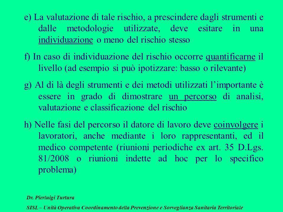 Dr. Pierluigi Turtura SISL – Unità Operativa Coordinamento della Prevenzione e Sorveglianza Sanitaria Territoriale e) La valutazione di tale rischio,