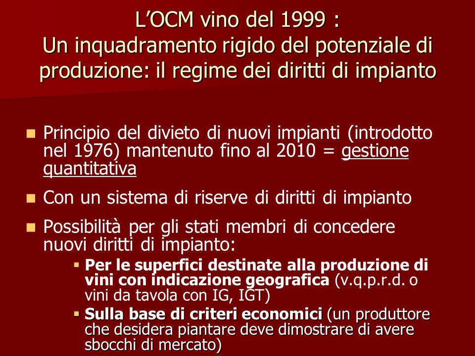 LOCM vino del 1999 : Un inquadramento rigido del potenziale di produzione: il regime dei diritti di impianto Principio del divieto di nuovi impianti (introdotto nel 1976) mantenuto fino al 2010 = gestione quantitativa Con un sistema di riserve di diritti di impianto Possibilità per gli stati membri di concedere nuovi diritti di impianto: Per le superfici destinate alla produzione di vini con indicazione geografica (v.q.p.r.d.
