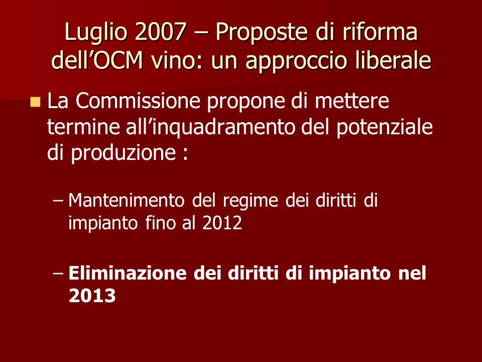 Luglio 2007 – Proposte di riforma dellOCM vino: un approccio liberale La Commissione propone di mettere termine allinquadramento del potenziale di produzione : – –Mantenimento del regime dei diritti di impianto fino al 2012 – –Eliminazione dei diritti di impianto nel 2013