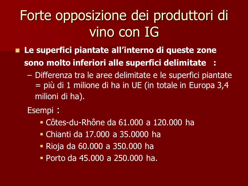 Forte opposizione dei produttori di vino con IG Le superfici piantate allinterno di queste zone sono molto inferiori alle superfici delimitate : – –Di
