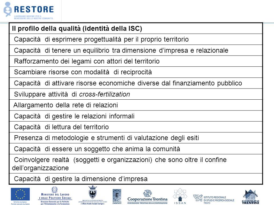 Il profilo della qualità (identità della ISC) Capacità di esprimere progettualità per il proprio territorio Capacità di tenere un equilibrio tra dimensione dimpresa e relazionale Rafforzamento dei legami con attori del territorio Scambiare risorse con modalità di reciprocità Capacità di attivare risorse economiche diverse dal finanziamento pubblico Sviluppare attività di cross-fertilization Allargamento della rete di relazioni Capacità di gestire le relazioni informali Capacità di lettura del territorio Presenza di metodologie e strumenti di valutazione degli esiti Capacità di essere un soggetto che anima la comunità Coinvolgere realtà (soggetti e organizzazioni) che sono oltre il confine dellorganizzazione Capacità di gestire la dimensione dimpresa