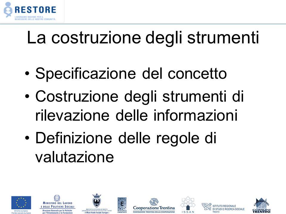 La costruzione degli strumenti Specificazione del concetto Costruzione degli strumenti di rilevazione delle informazioni Definizione delle regole di valutazione