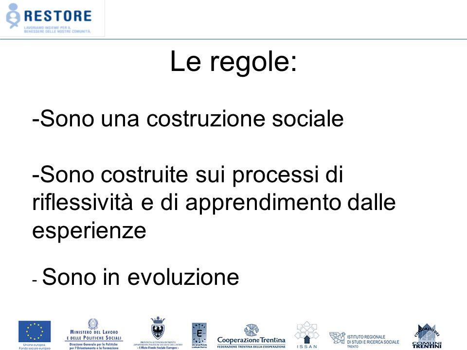 Le regole: -Sono una costruzione sociale -Sono costruite sui processi di riflessività e di apprendimento dalle esperienze - Sono in evoluzione