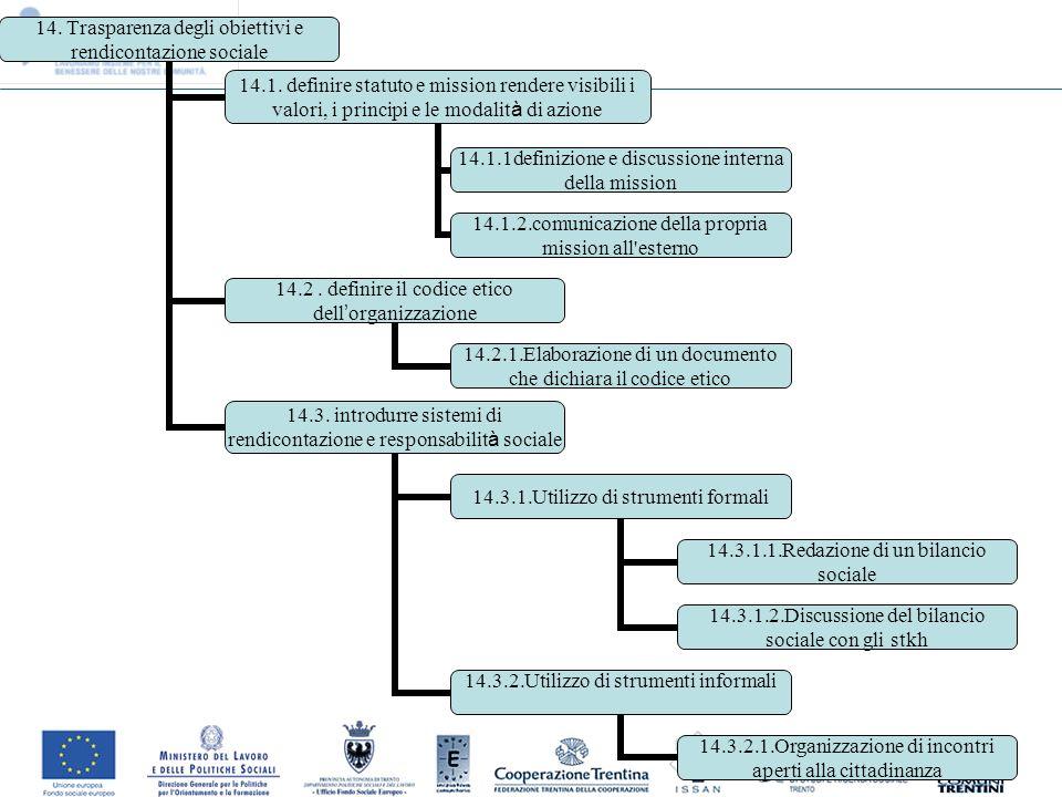14. Trasparenza degli obiettivi e rendicontazione sociale 14.1.