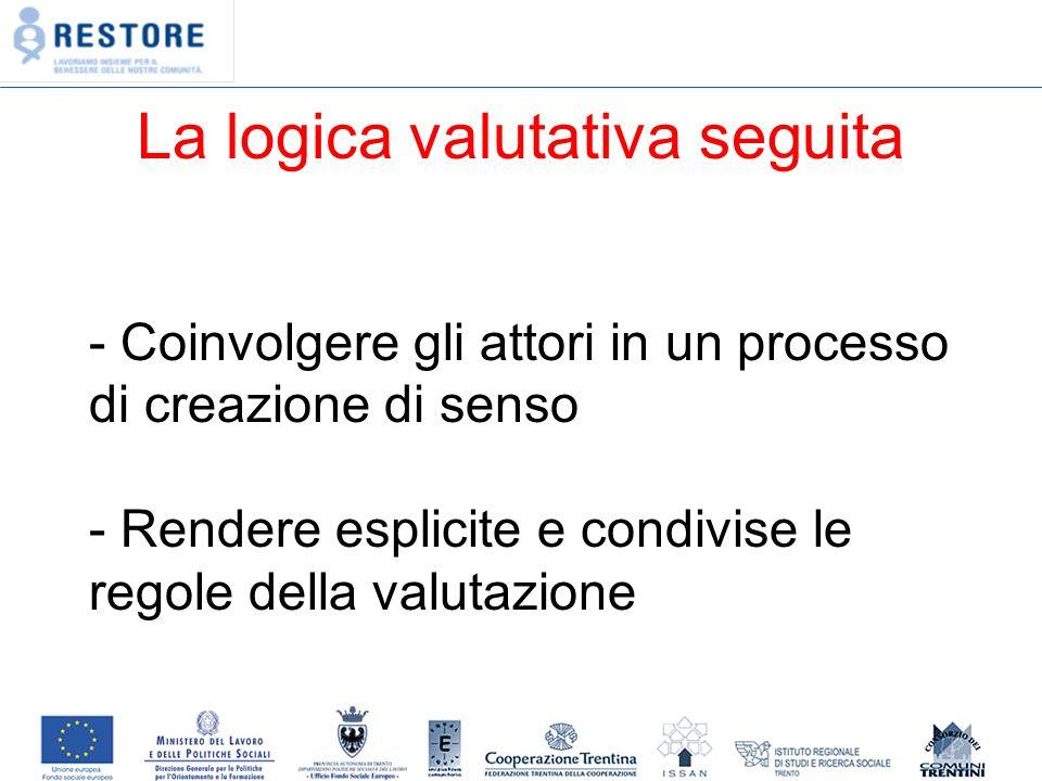 La logica valutativa seguita - Coinvolgere gli attori in un processo di creazione di senso - Rendere esplicite e condivise le regole della valutazione