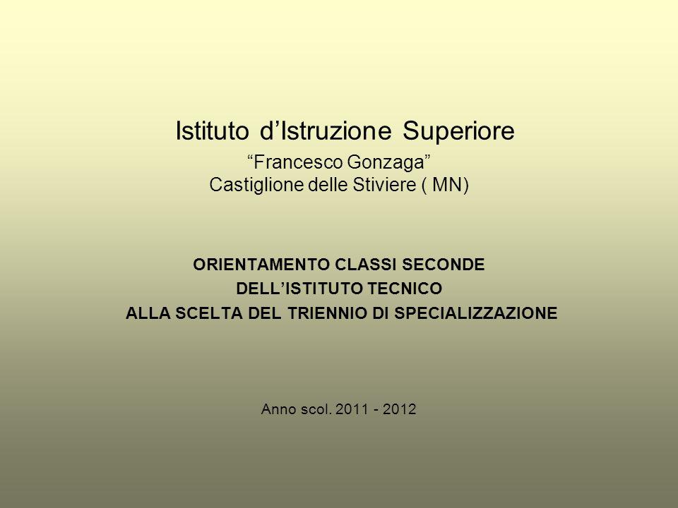 Istituto dIstruzione Superiore Francesco Gonzaga Castiglione delle Stiviere ( MN) ORIENTAMENTO CLASSI SECONDE DELLISTITUTO TECNICO ALLA SCELTA DEL TRI