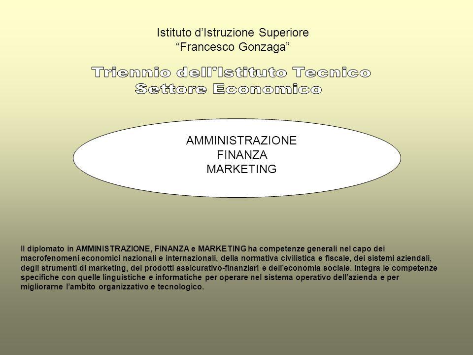 Istituto dIstruzione Superiore Francesco Gonzaga AMMINISTRAZIONE FINANZA MARKETING Il diplomato in AMMINISTRAZIONE, FINANZA e MARKETING ha competenze