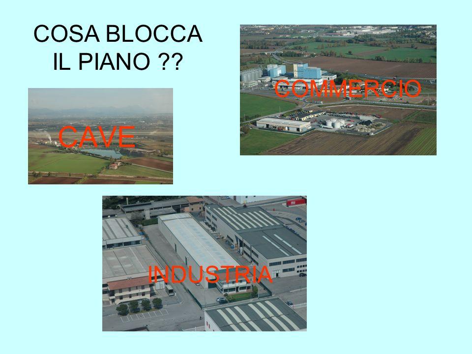 CAVE COMMERCIO INDUSTRIA COSA BLOCCA IL PIANO ??